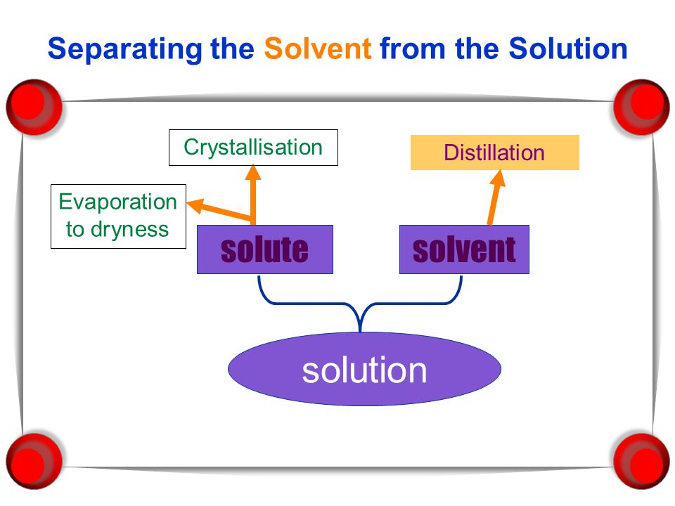 Separating the Solvent from the Solution