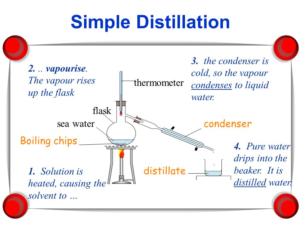 Simple Distillation 3. the condenser is cold, so the vapour condenses to liquid water. 2. .. vapourise. The vapour rises up the flask.