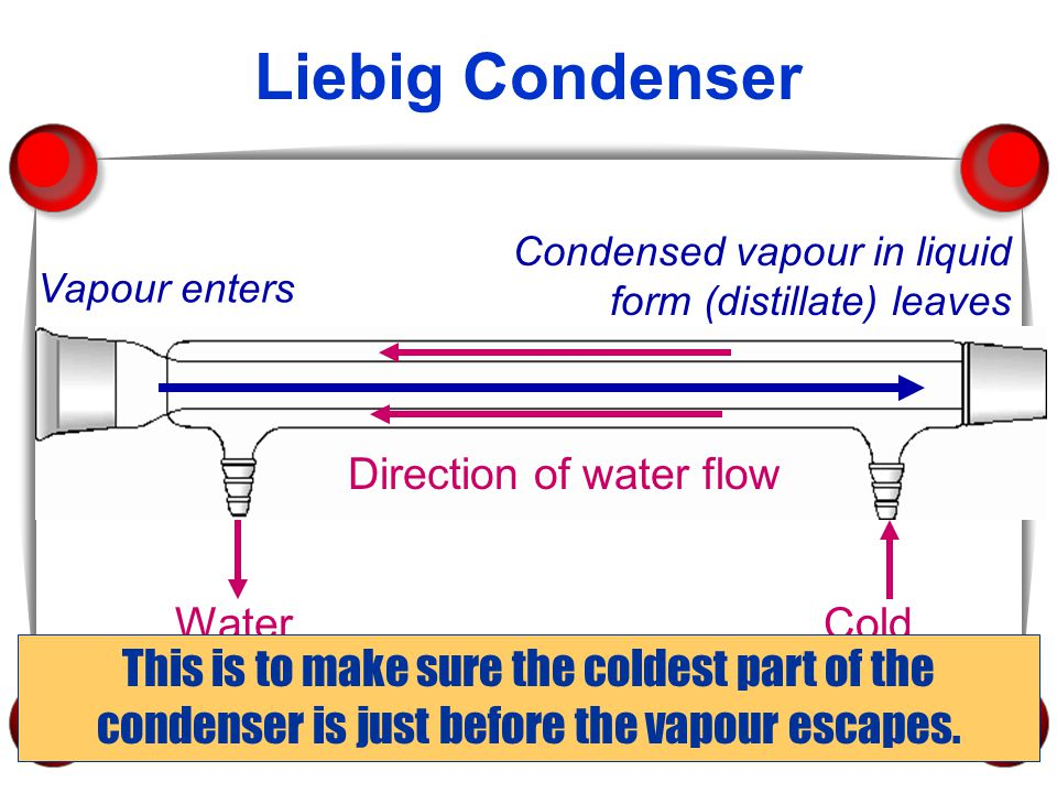 Direction of water flow