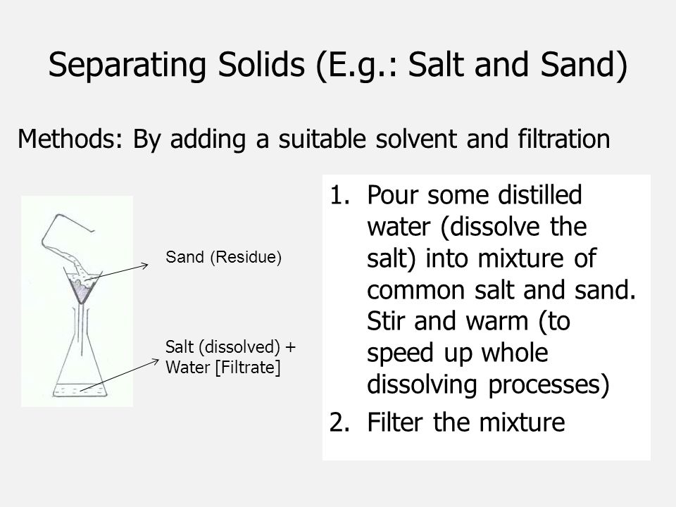 Separating Solids (E.g.: Salt and Sand)