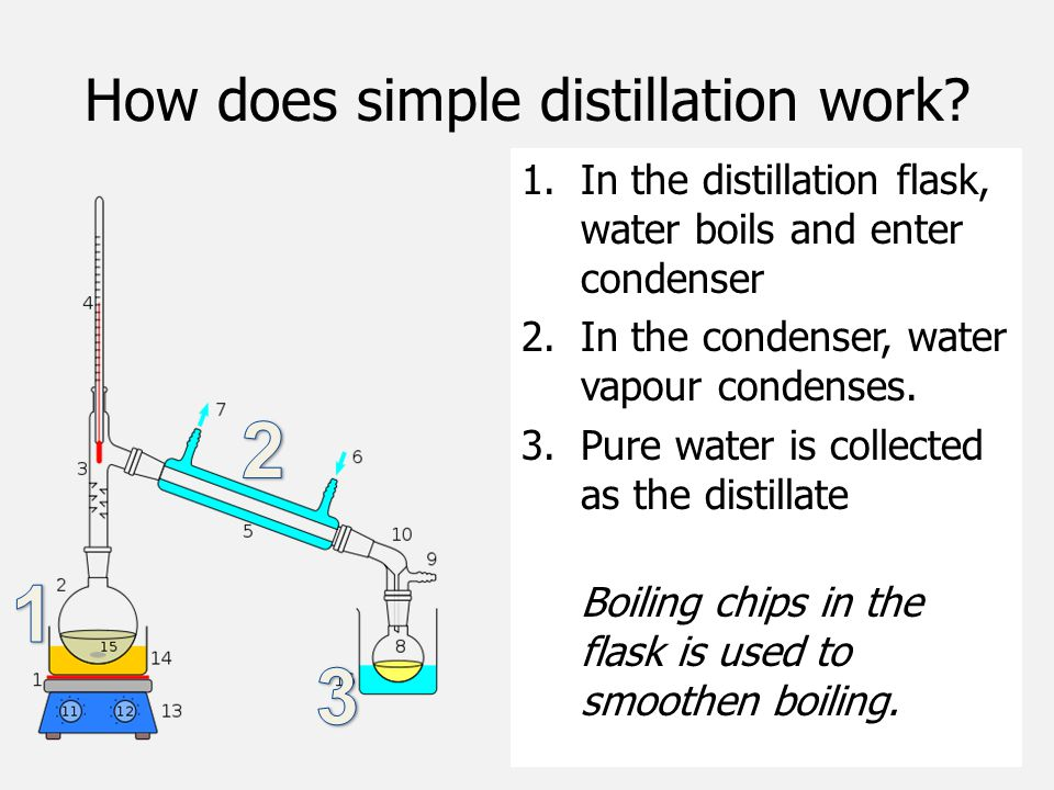 How does simple distillation work