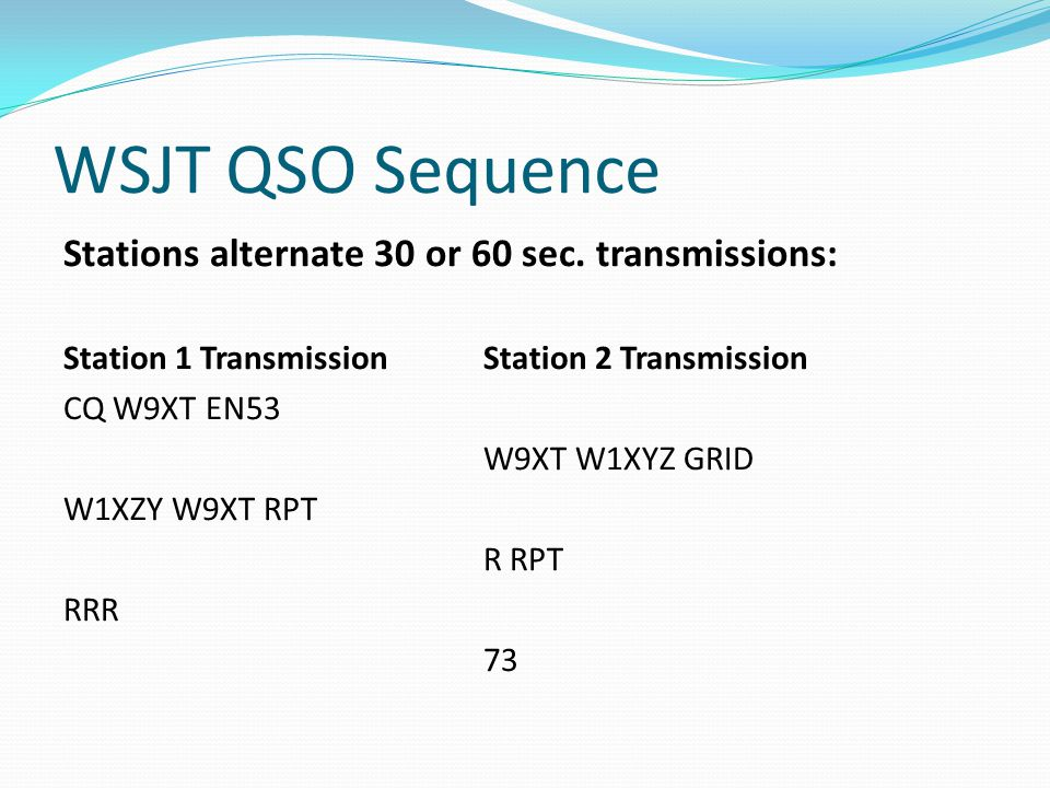 WSJT QSO Sequence Stations alternate 30 or 60 sec. transmissions: