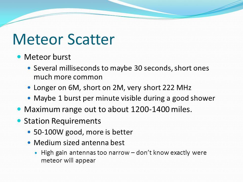 Meteor Scatter Meteor burst