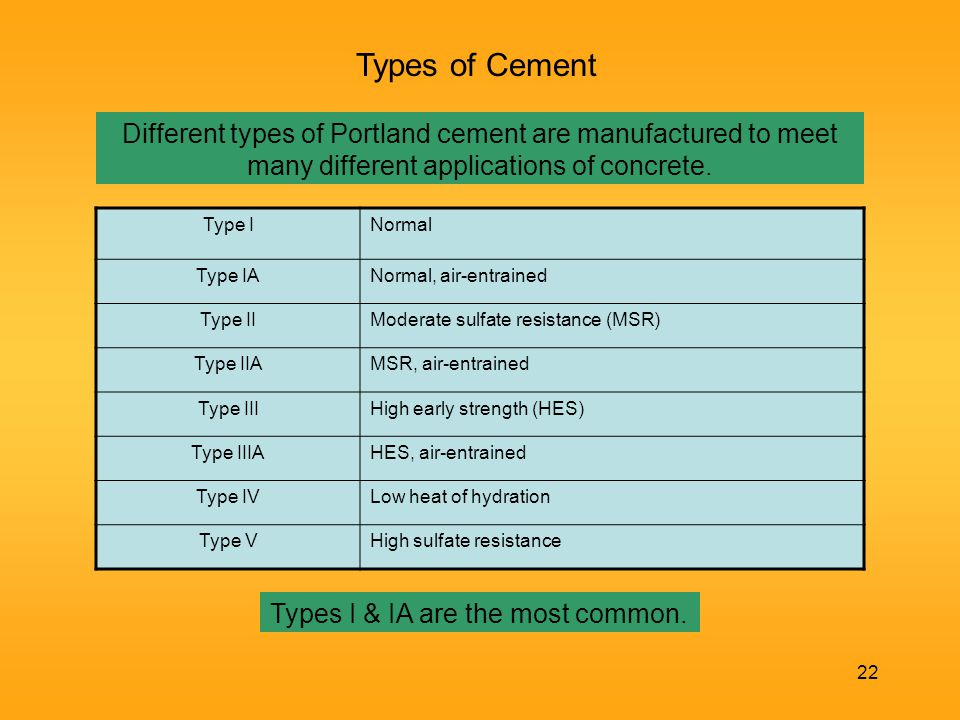 Type V Cement : Concrete and masonry section unit ppt video online download