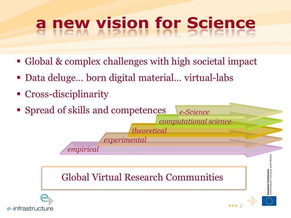 a new vision for Science a new vision for Science