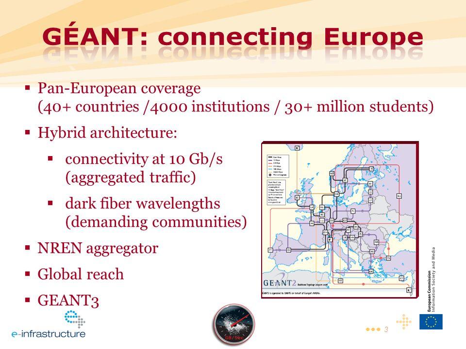GÉANT: connecting Europe GÉANT: connecting Europe