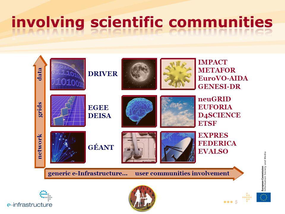involving scientific communities involving scientific communities