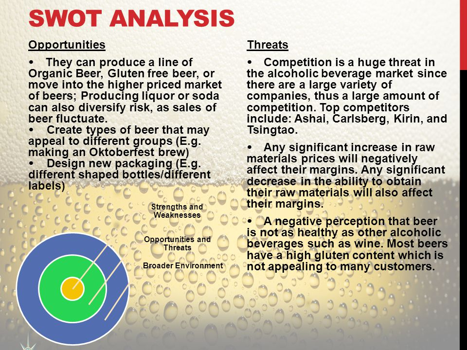 carlsberg swot Synopsis canadean's carlsberg a/s : consumer packaged goods - company profile, swot & financial analysis contains in depth information and data about the company and its operations.
