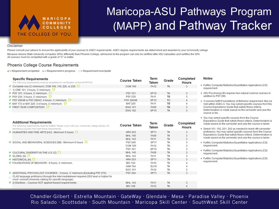 Maricopa-ASU Pathways Program (MAPP) and Pathway Tracker