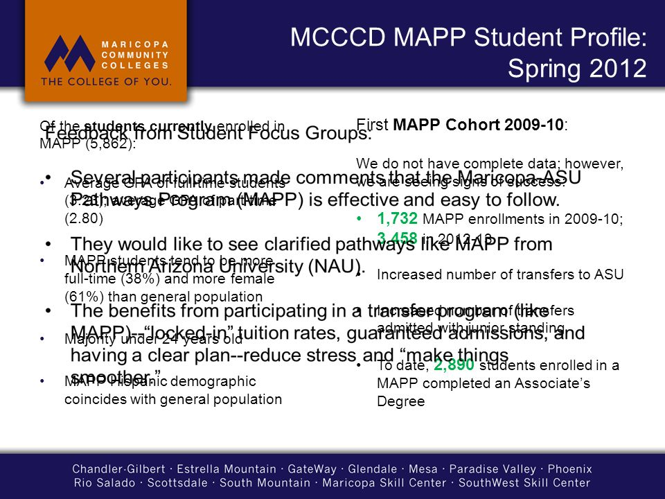 MCCCD MAPP Student Profile: Spring 2012