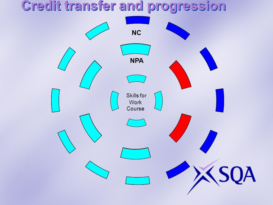 Credit transfer and progression