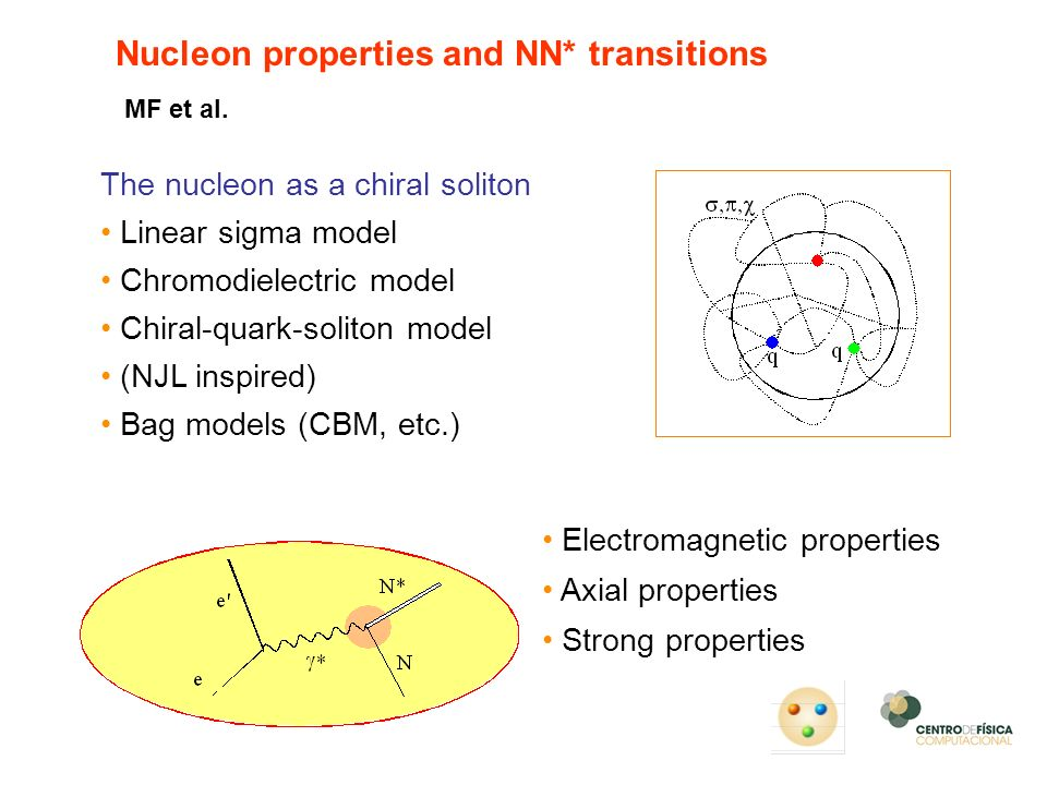 Nucleon and isobar description:
