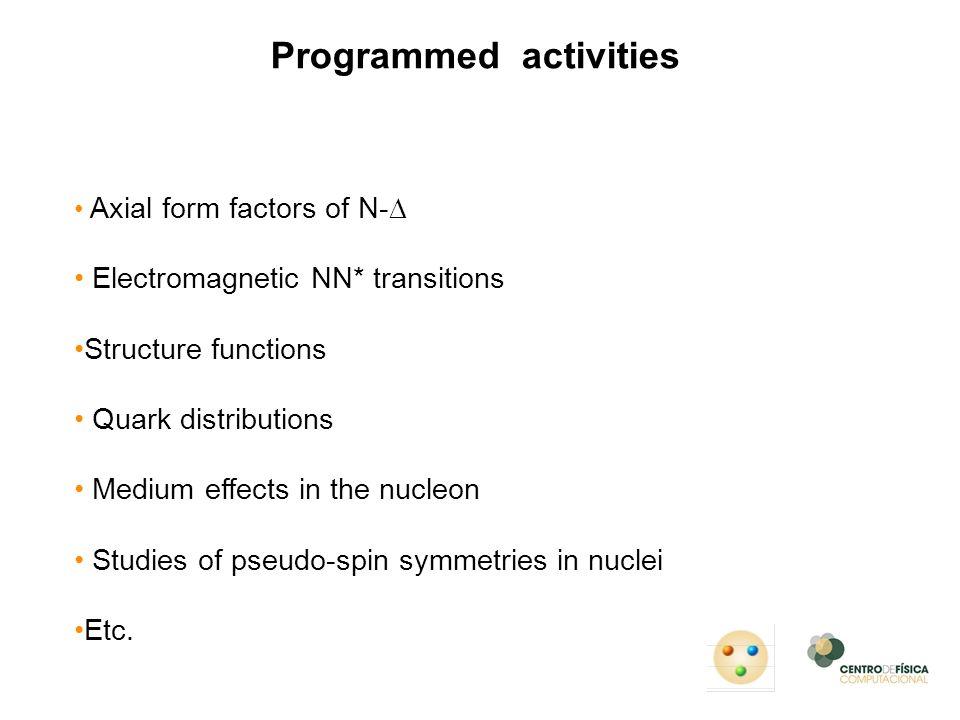 Programmed activities