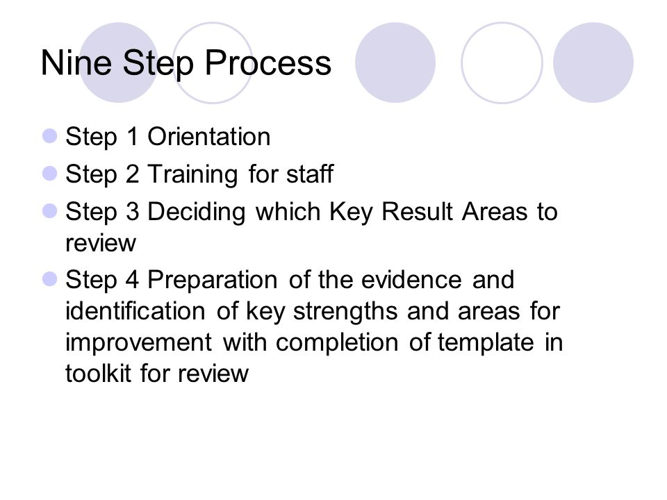 training key areas 4 essay 5 evaluation methods to evaluate staff training results  also, it can flag trends of areas that may require further training or additional coaching what specific knowledge and skill(s) do you want the participants to develop as an example, our increase telephone conversion rates course  business training is about generating a.
