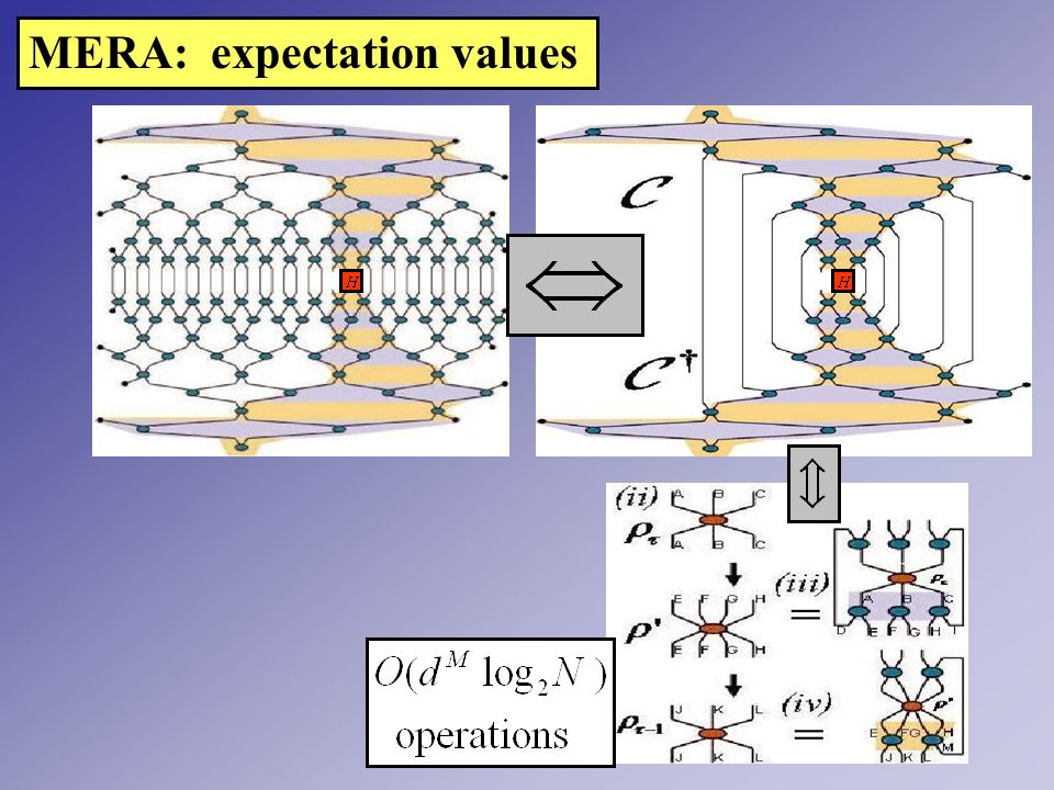 MERA: expectation values