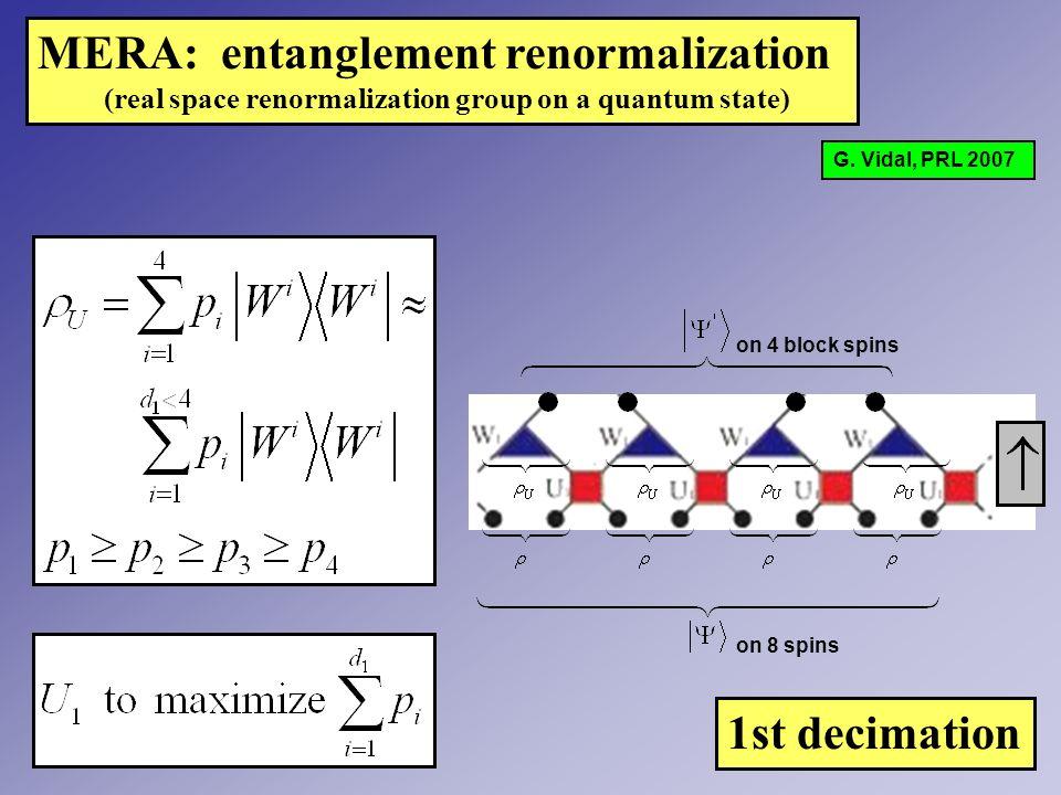 MERA: entanglement renormalization