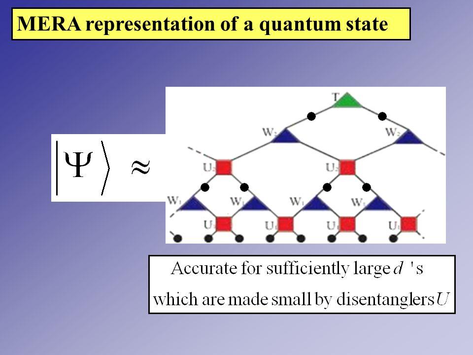 MERA representation of a quantum state