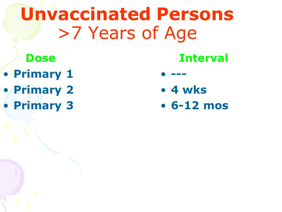 Unvaccinated Persons >7 Years of Age