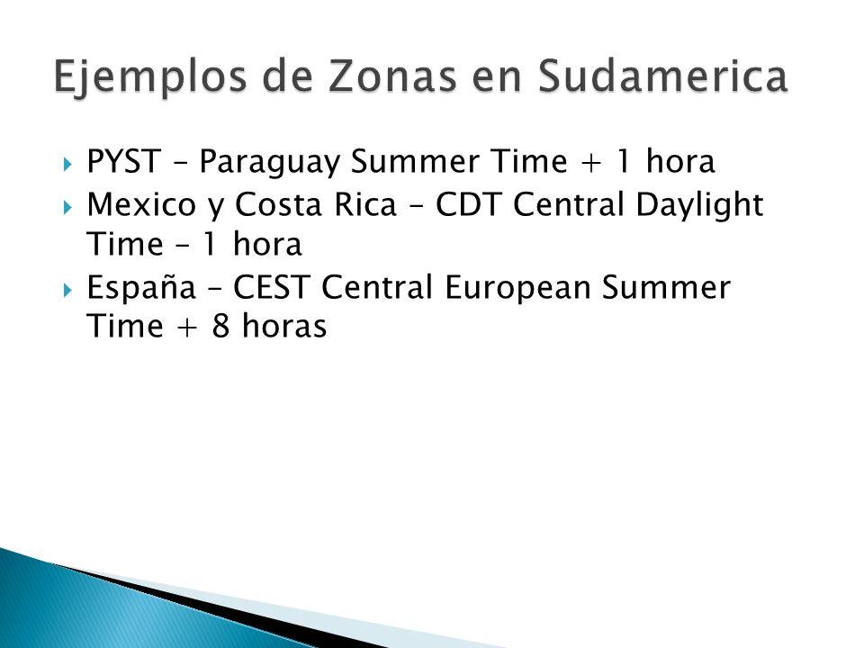 Ejemplos de Zonas en Sudamerica