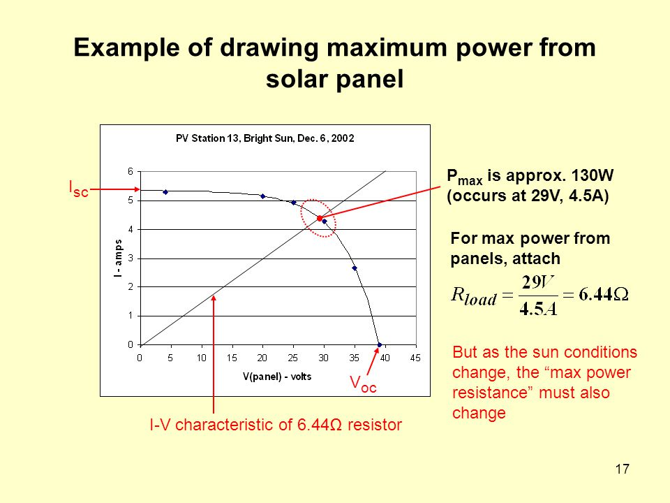 Example of drawing maximum power from solar panel