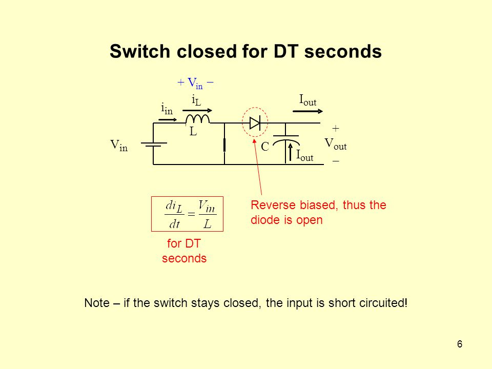 Switch closed for DT seconds