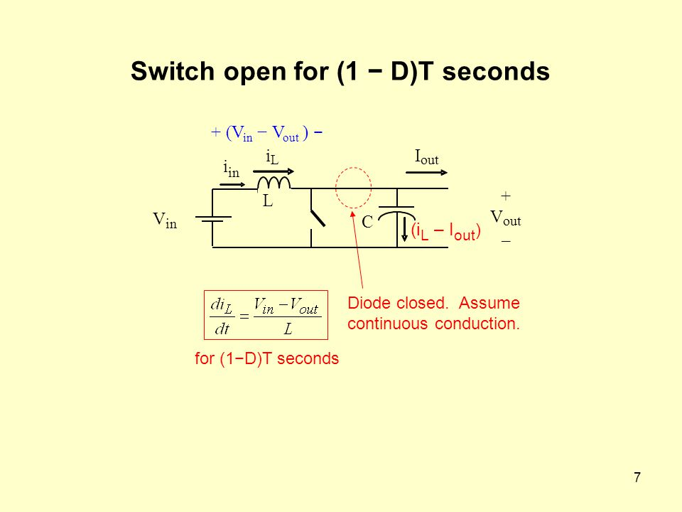 Switch open for (1 − D)T seconds