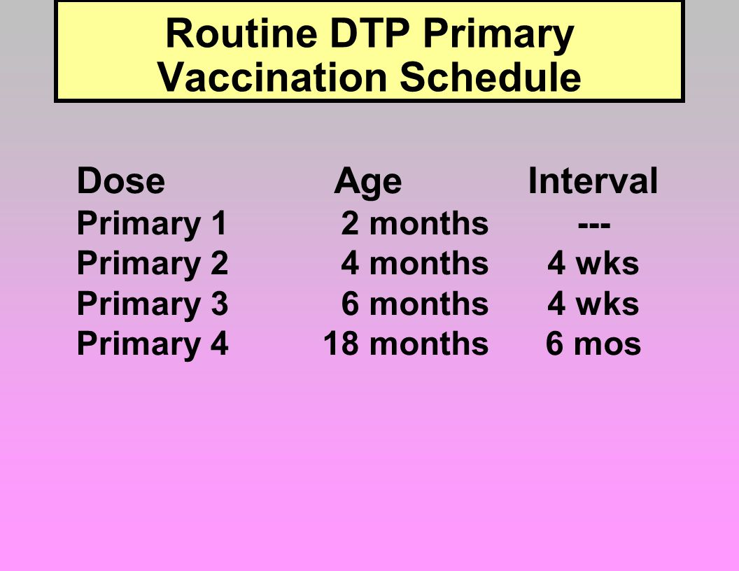 Routine DTP Primary Vaccination Schedule