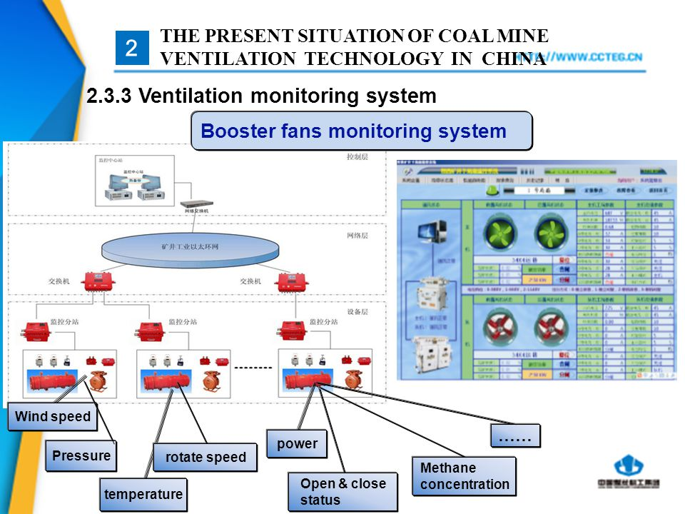 Fan Monitoring System : Outline the importance of coal mine ventilation ppt download