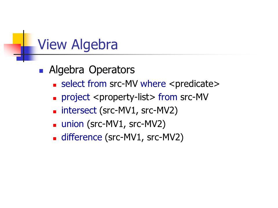 View Algebra Algebra Operators