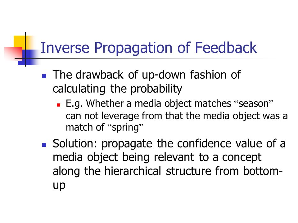 Inverse Propagation of Feedback