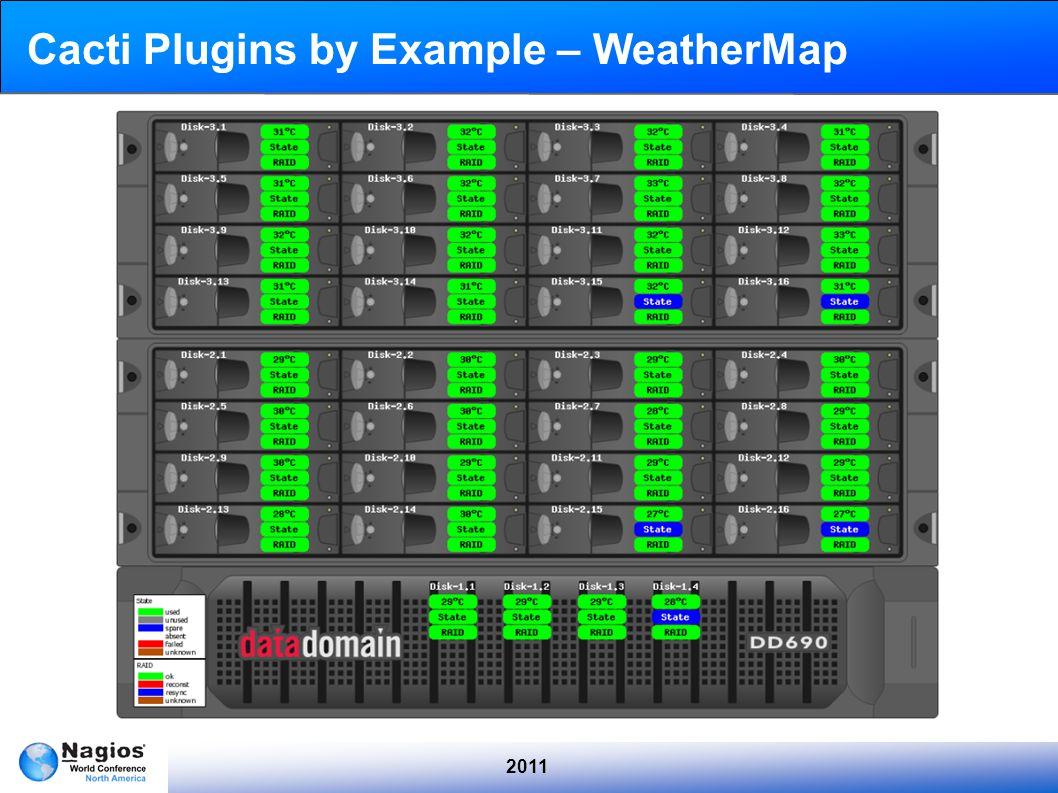 Image Result For Plugins Weathermap Cacti Plugin