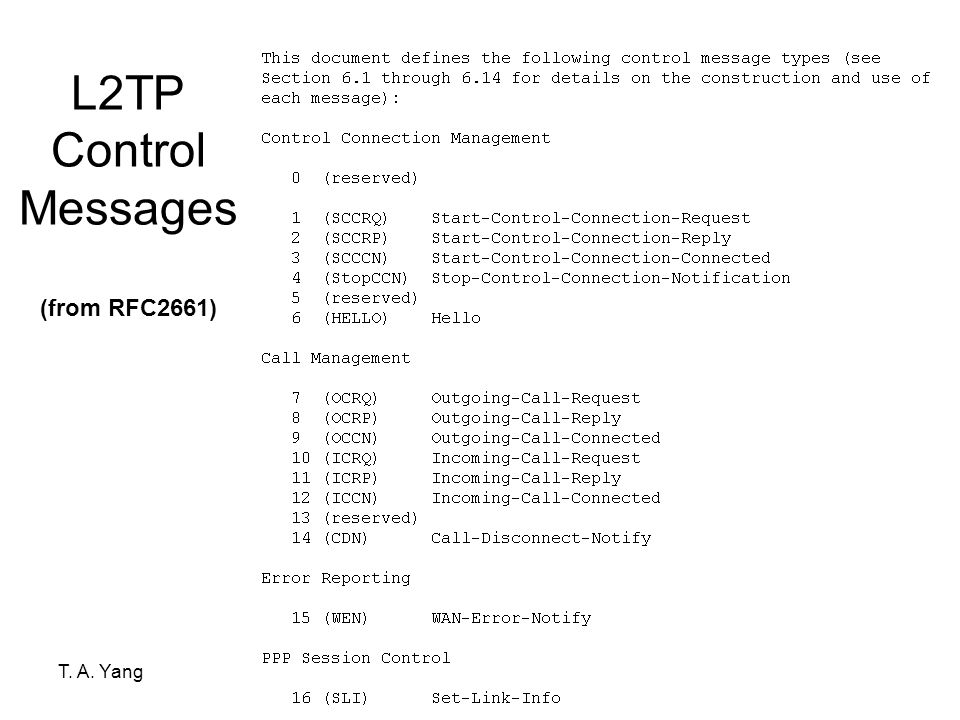 L2TP Control Messages (from RFC2661)