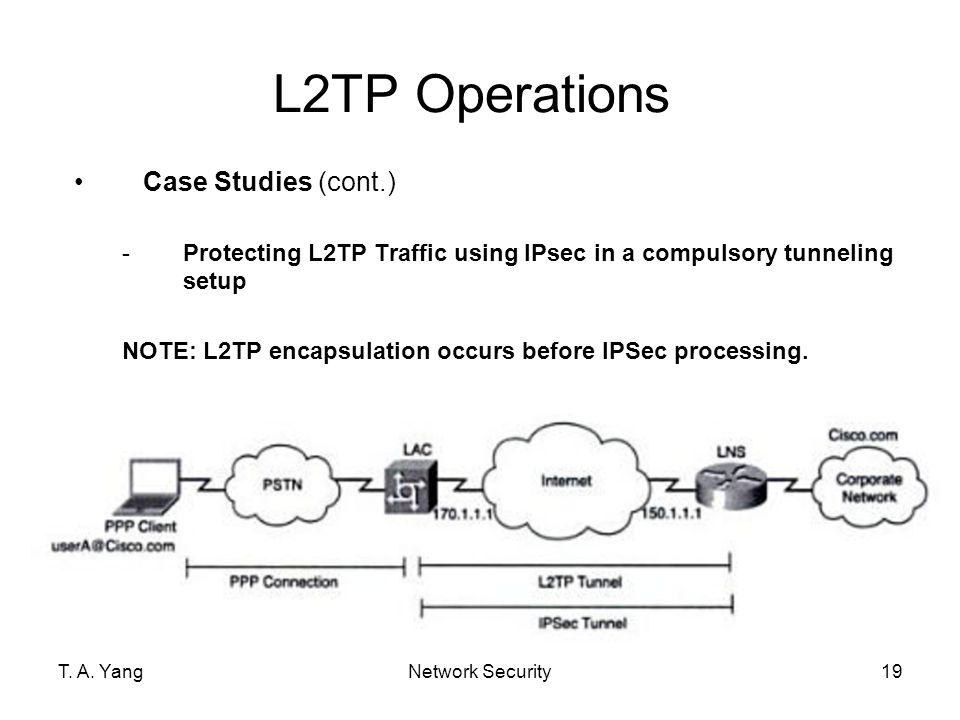 L2TP Operations Case Studies (cont.)