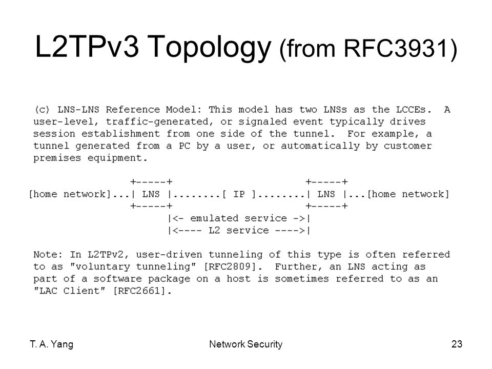 L2TPv3 Topology (from RFC3931)