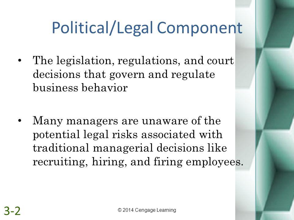 Political/Legal Component