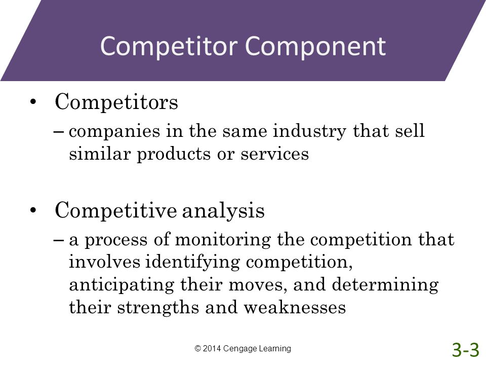 Competitor Component Competitors Competitive analysis 3-3