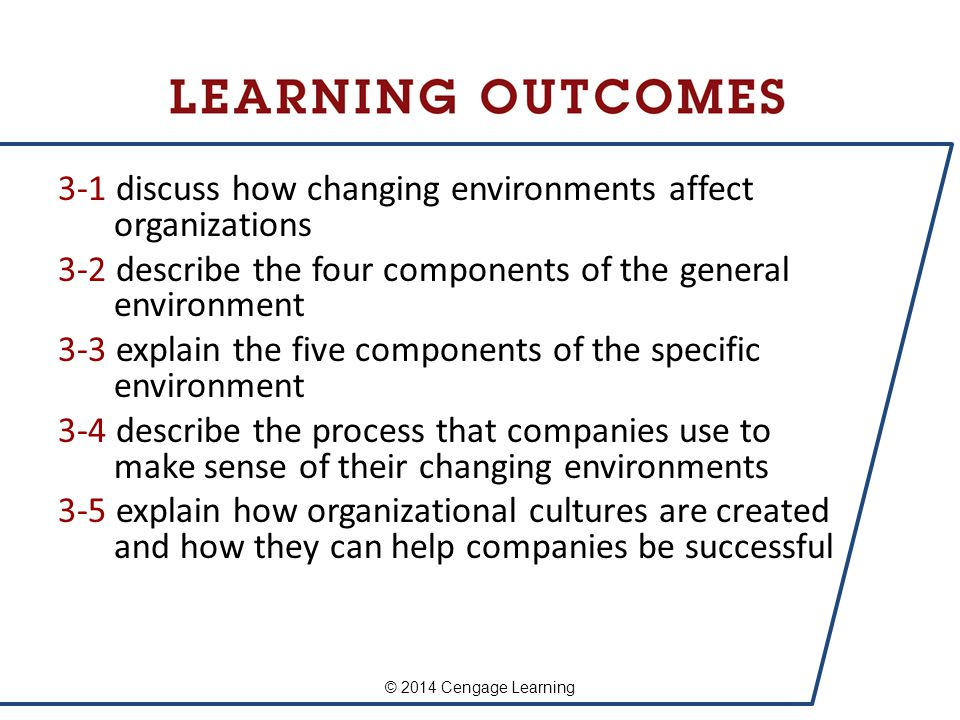 3-1 discuss how changing environments affect organizations