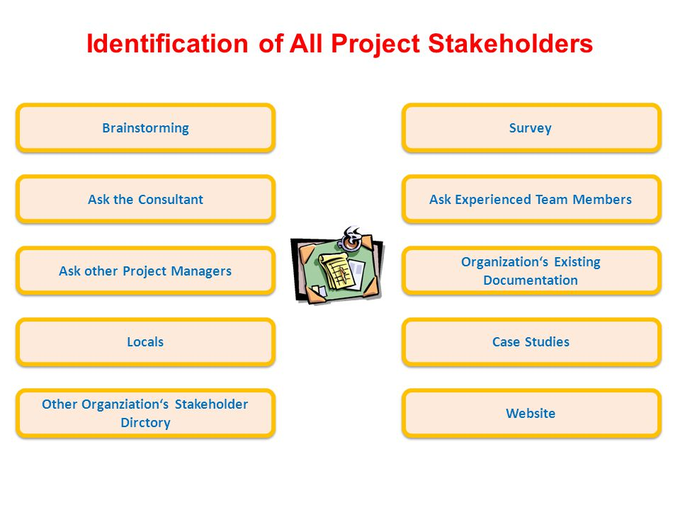 "stakeholders project organizations Stakeholders are defined as ""individuals or organizations who stand to   stakeholders, when shown the results of a project, are not surprised,."