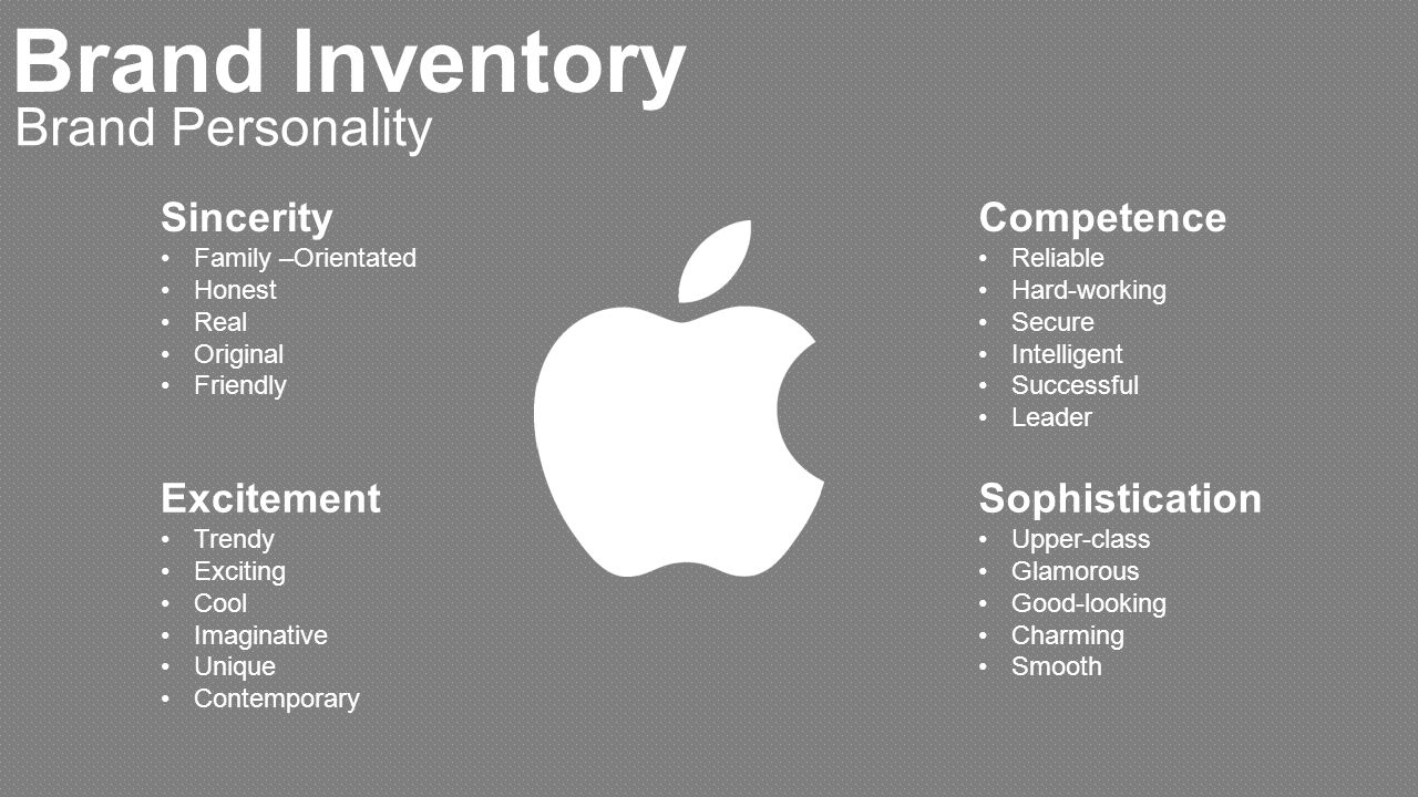 apple brand personality trait Such techniques, the personality traits associated with a brand, such as those associated with an individual, tend to be apple is considered to be young.