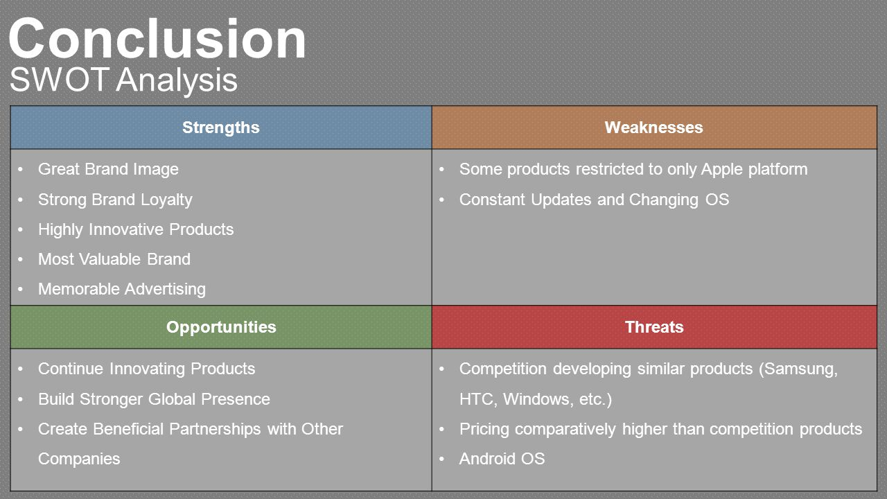 apple opportunities and threats Swot is an acronym used to describe the particular strengths, weaknesses, opportunities, and threats that are strategic factors for a specific org.