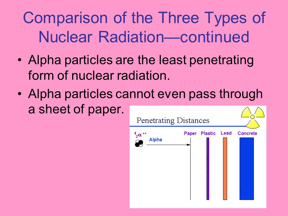 Radioactivity and Nuclear Reactions - ppt video online download
