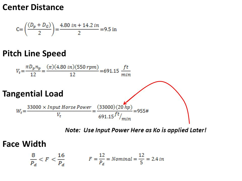 Center Distance Pitch Line Speed Tangential Load Face Width