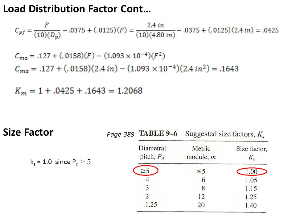 Load Distribution Factor Cont…
