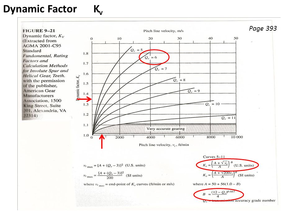 Dynamic Factor Kv Page 393.