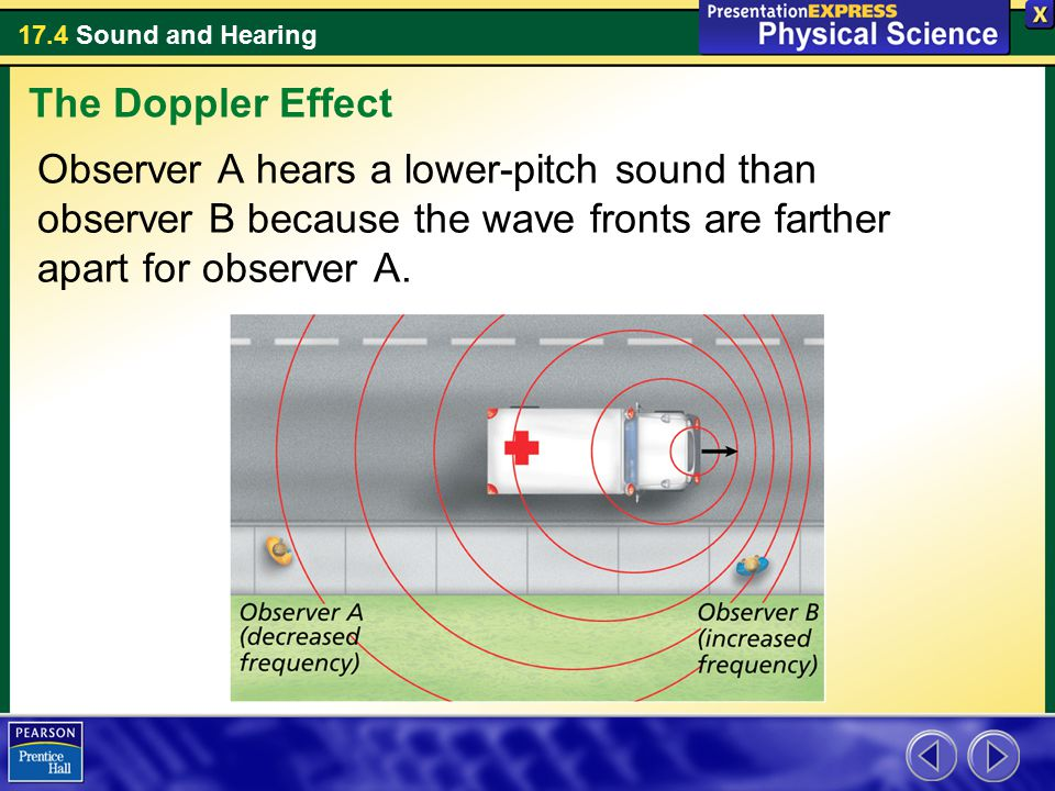 The Doppler Effect Observer A hears a lower-pitch sound than observer B because the wave fronts are farther apart for observer A.