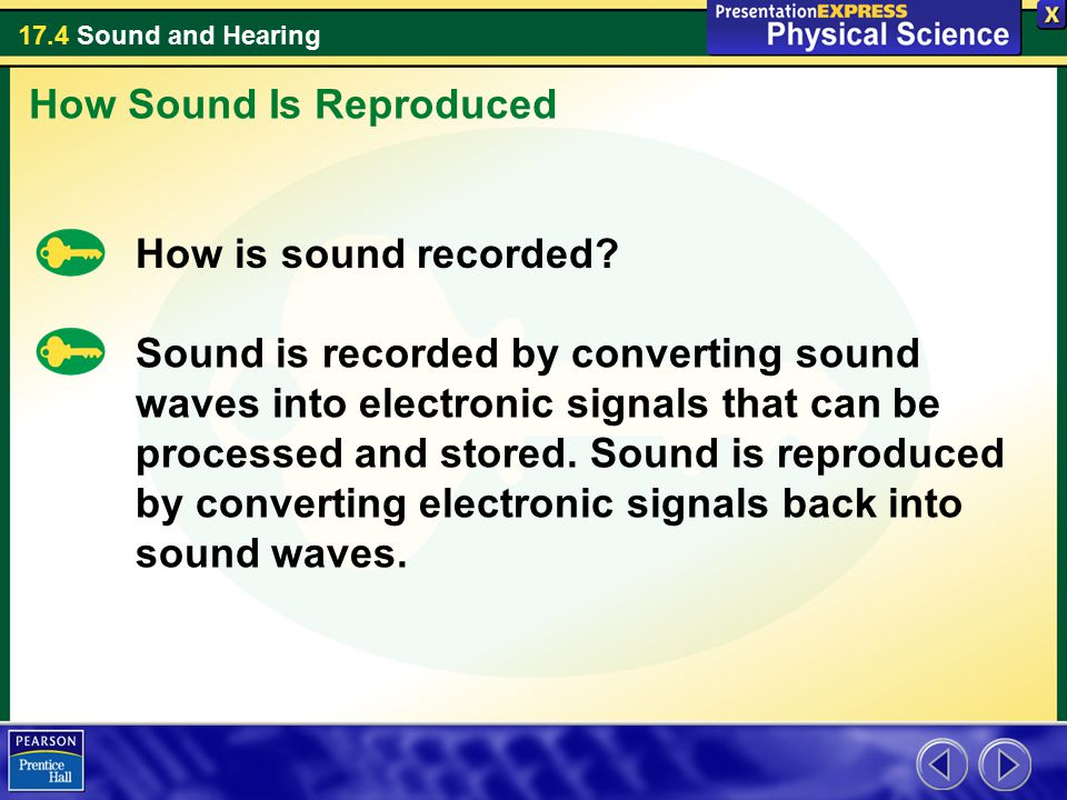 How Sound Is Reproduced