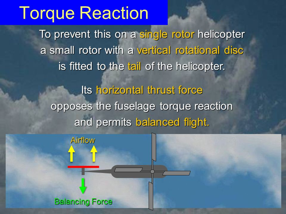 Torque Reaction To prevent this on a single rotor helicopter