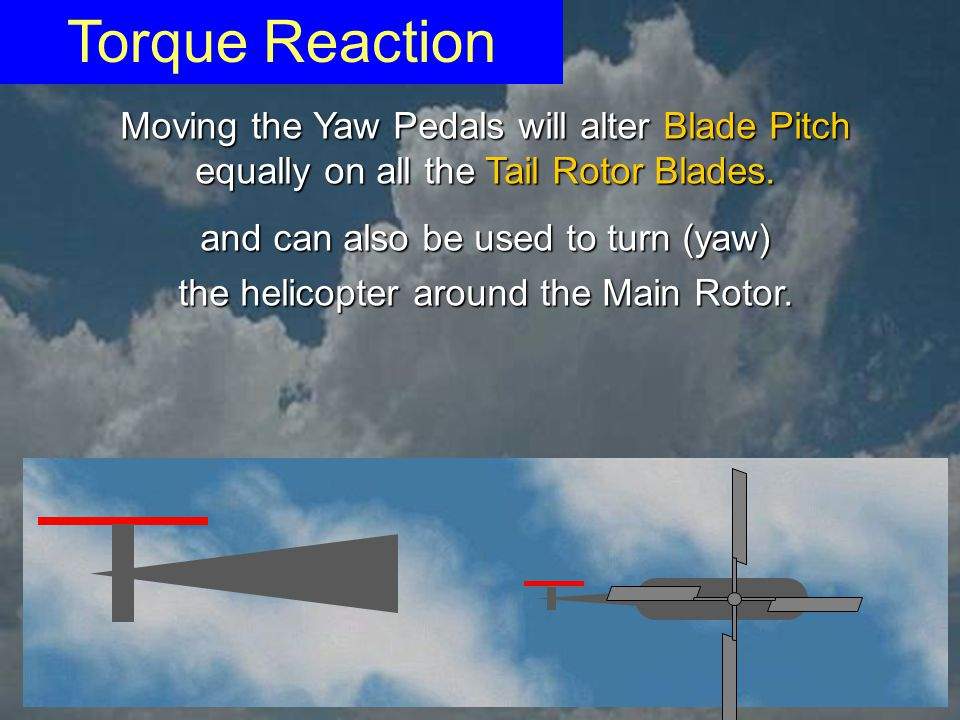 Torque Reaction Moving the Yaw Pedals will alter Blade Pitch