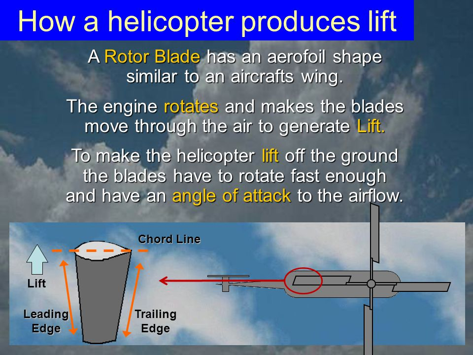 How a helicopter produces lift