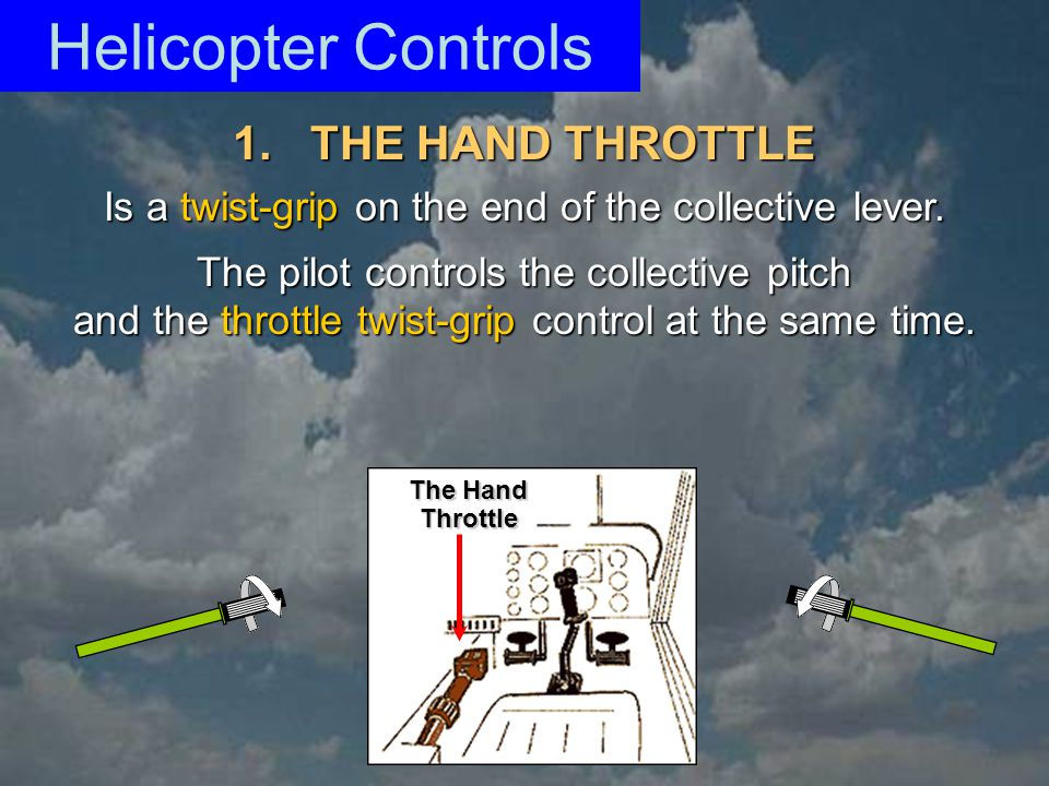 Helicopter Controls 1. THE HAND THROTTLE